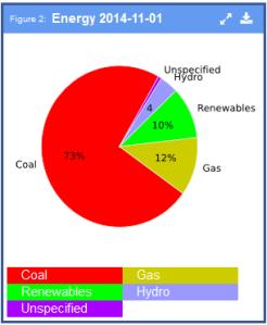 screenshot-grid publicknowledge com au 2014-11-21 17-59-09