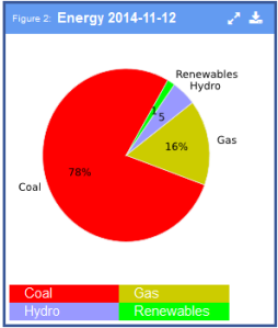 screenshot-grid publicknowledge com au 2014-11-21 18-04-02