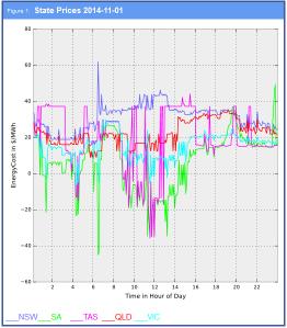 screenshot-grid publicknowledge com au 2014-11-21 18-19-18