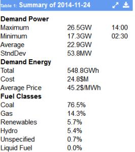 screenshot-grid publicknowledge com au 2014-11-25 16-48-21
