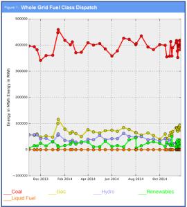 screenshot-grid publicknowledge com au 2014-11-25 18-00-05