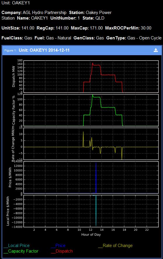 screenshot-grid publicknowledge com au 2014-12-12 11-24-23