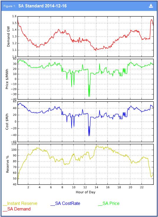 screenshot-grid publicknowledge com au 2014-12-17 07-44-53