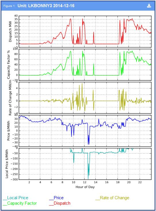 screenshot-grid publicknowledge com au 2014-12-17 07-55-50