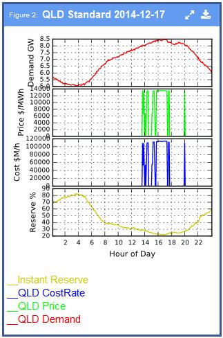 screenshot-grid publicknowledge com au 2014-12-18 07-54-53