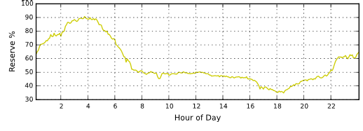 screenshot-grid publicknowledge com au 2014-12-18 08-41-59
