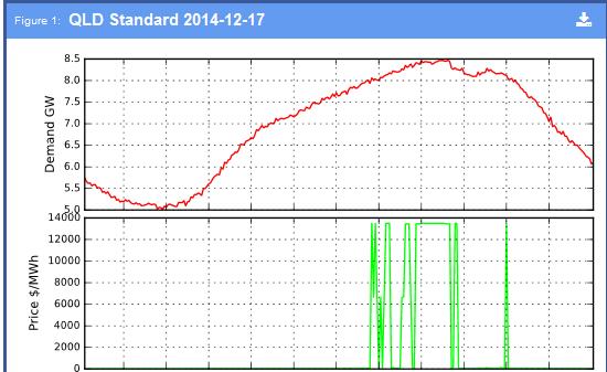 screenshot-grid publicknowledge com au 2014-12-18 08-47-03