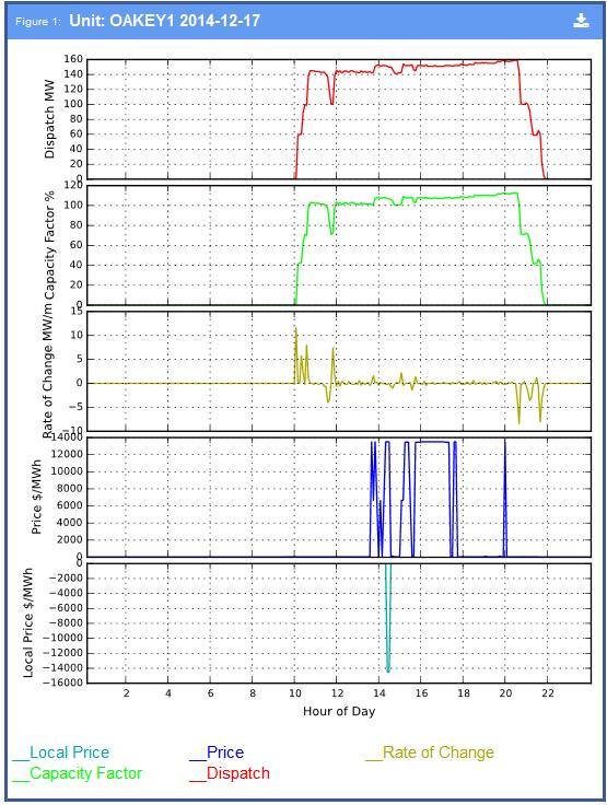 screenshot-grid publicknowledge com au 2014-12-18 08-59-30