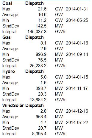 screenshot-localhost 2015-05-01 16-48-54